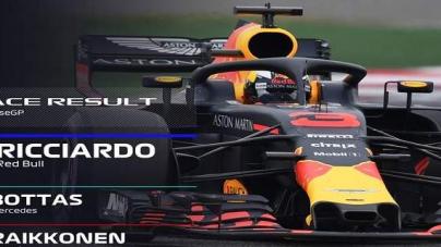 Formula 1: Ο Ρικιάρντο έκανε την έκπληξη, εκτός βάθρου Χάμιλτον-Φέτελ