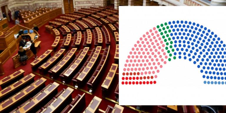 Εθνικές εκλογές 2019: Πόσες έδρες παίρνουν τα κόμματα -Ολοι οι βουλευτές που εκλέγονται