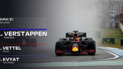 Formula 1: Θρίαμβος Φερστάπεν στη Γερμανία